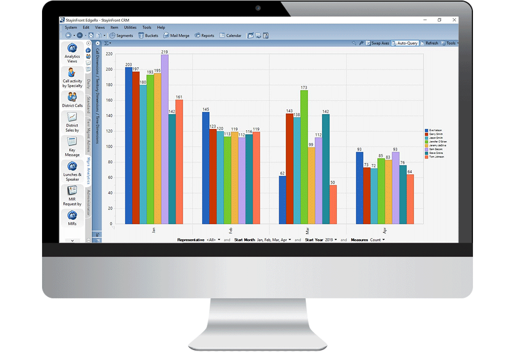 Monitor and Track Sales Teams